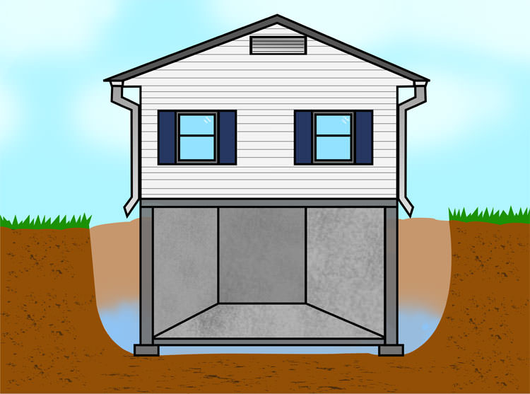 waterproofing in tallahassee jacksonville gainesville fl why does